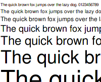 Visualization of the 'Sans' font from GNOME Font Viewer.
